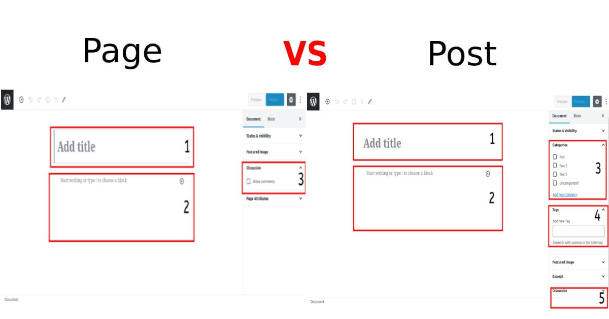 Post vs Page WordPress